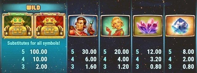 Planet fortune symboler