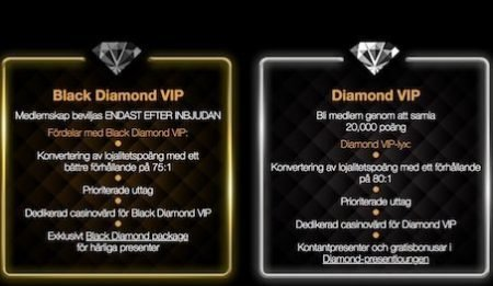 Casino LasVegas VIP