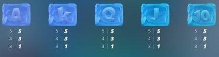 ice ice yeti svaga symboler