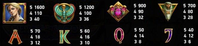 Mercy of the Gods slot symboler