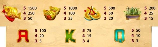 imperial riches symboler