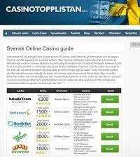 Gamla Casinotopplistan från 2012 - en bit av vår historia
