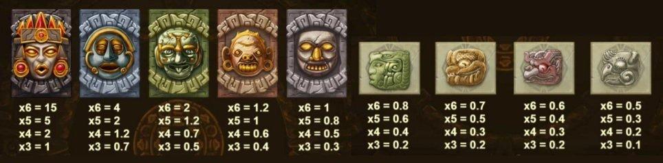 Gonzos Quest Megaways slot symboler