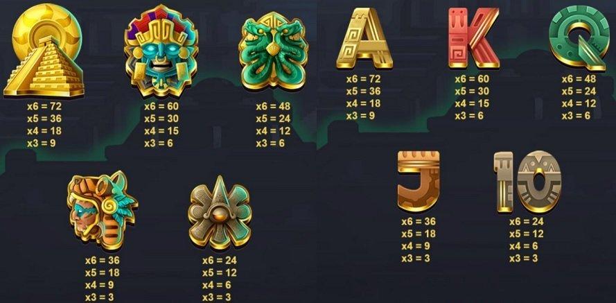 Aztec Spins slot symboler