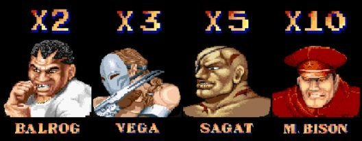 Street Fighter 2 multiplikatorer, alternativ 2
