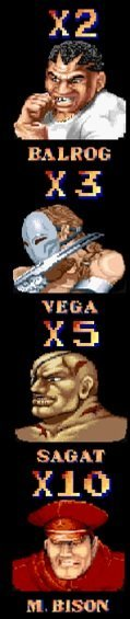 Street Fighter 2 multiplikatorer, alternativ 1